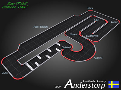 Anderstorp_2009_Icon